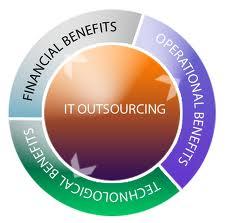 it outsourcing-panducipta.com